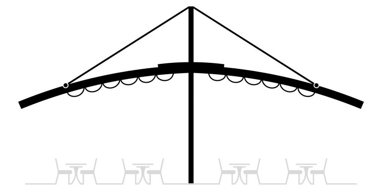 pergola-spline-variance